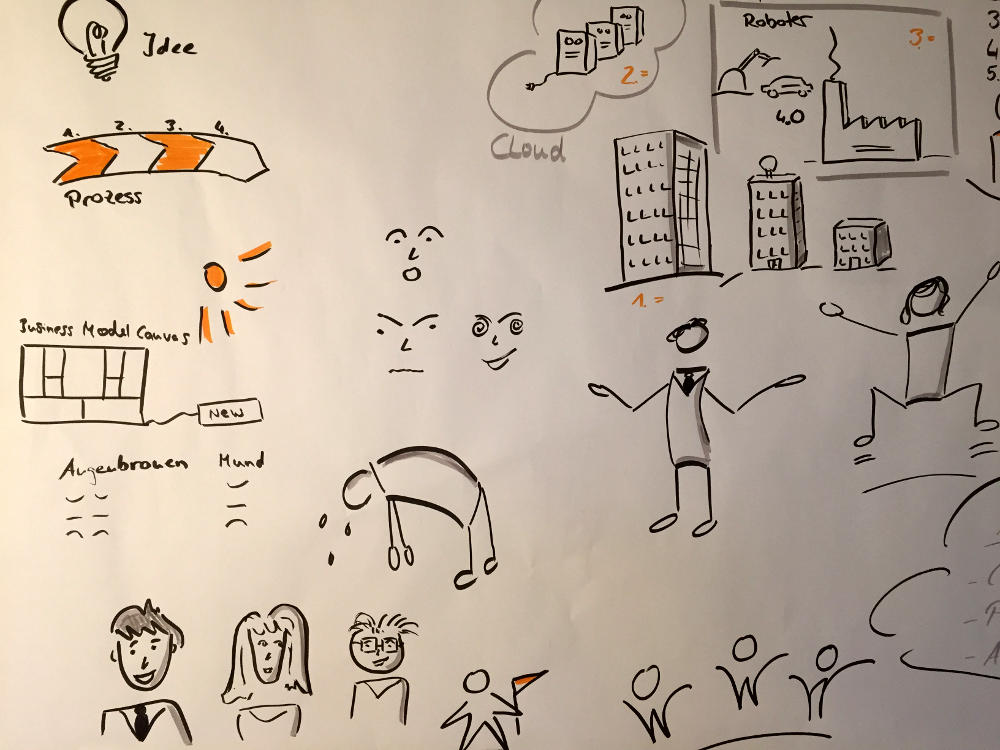 Sketchnotes im KrämerLoft